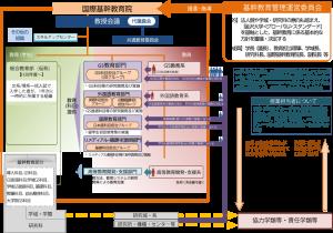 about_organization02